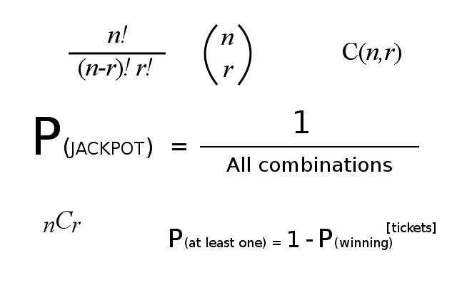 Lotere dan Components Kemenangan Menurut Matematika